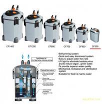 Внешний канистровый фильтр Dophin CF-700 (KW)